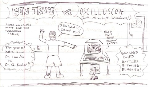 Ben Trube vs Oscilloscope