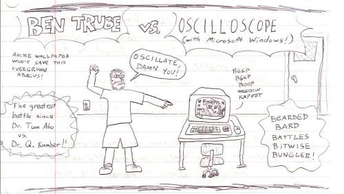 Ben Trube vs Oscilloscope