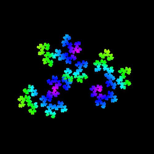 Chaotic Hydrangeas
