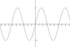 pi-graph-decimal_6D8DEE37-93B0-A01B-429A510A88D03511